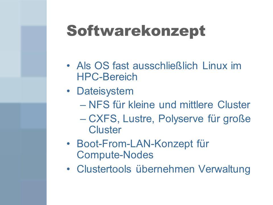 Softwarekonzept Als OS fast ausschließlich Linux im HPC-Bereich Dateisystem –NFS für kleine und mittlere Cluster –CXFS, Lustre, Polyserve für große Cl