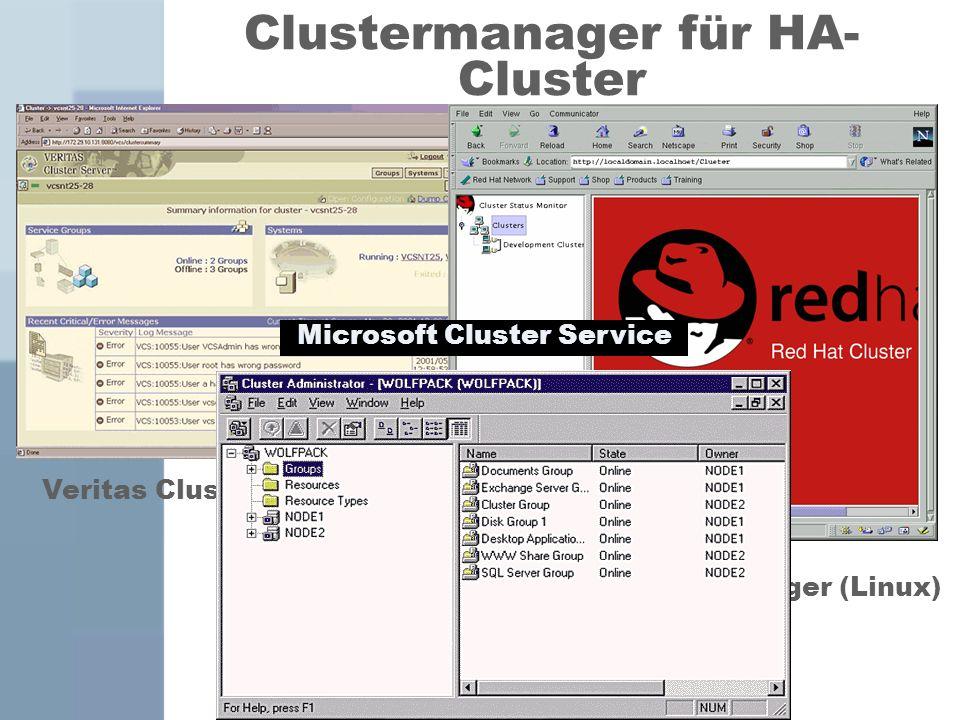 Clustermanager für HA- Cluster Veritas Cluster Manager Red Hat Cluster Manager (Linux) Microsoft Cluster Service