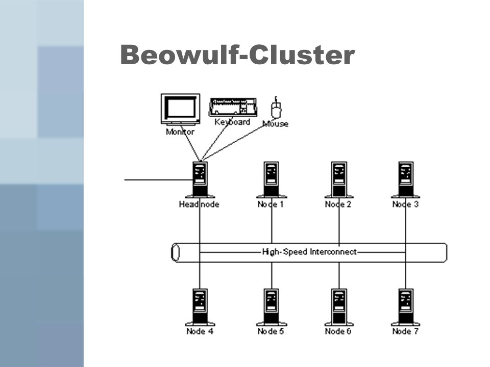 Beowulf-Cluster