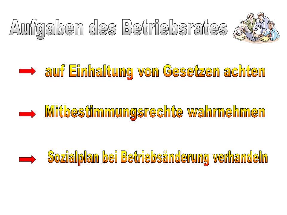 ACHTUNG: Besonderer Kündigungsschutz für oIoIoIoInitiatoren der Betriebsratswahl oWoWoWoWahlvorstand oKoKoKoKandidaten und oBoBoBoBetriebsräte