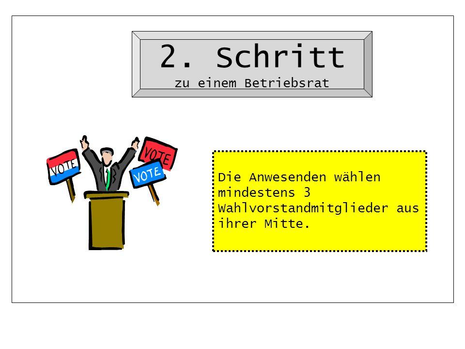 Der Wahlvorstand organisiert die Wahl: - Wählerlisten - Kandidatenlisten etc.