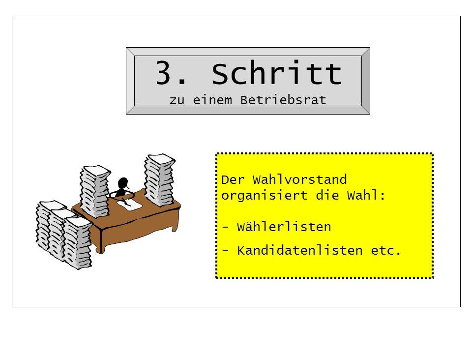 Der Wahlvorstand organisiert die Wahl: - Wählerlisten - Kandidatenlisten etc. 3. Schritt zu einem Betriebsrat