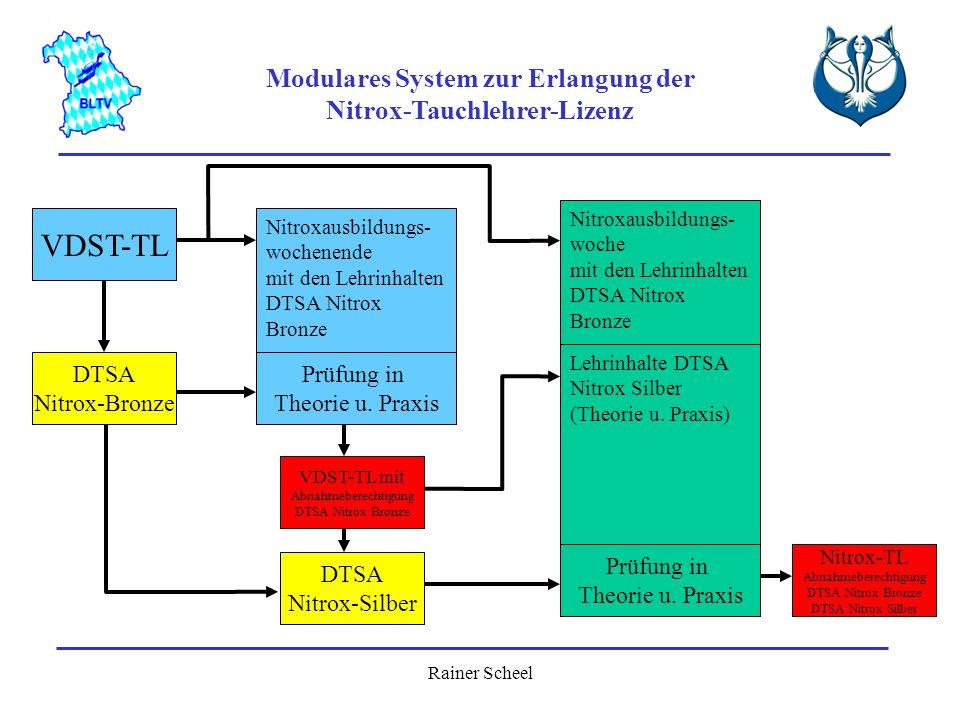 Rainer Scheel Modulares System zur Erlangung der Nitrox-Tauchlehrer-Lizenz VDST-TL DTSA Nitrox-Bronze Nitroxausbildungs- wochenende mit den Lehrinhalt