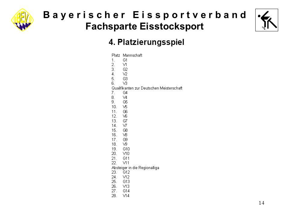 14 B a y e r i s c h e r E i s s p o r t v e r b a n d Fachsparte Eisstocksport 4. Platzierungsspiel