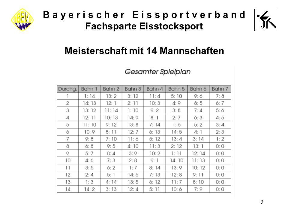 3 B a y e r i s c h e r E i s s p o r t v e r b a n d Fachsparte Eisstocksport Meisterschaft mit 14 Mannschaften