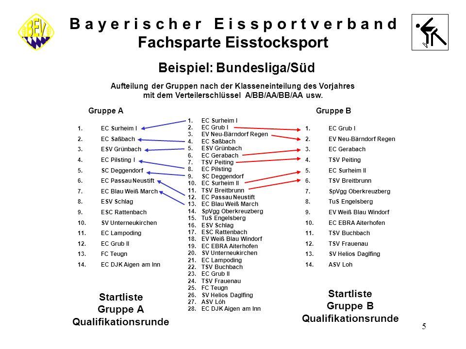 5 B a y e r i s c h e r E i s s p o r t v e r b a n d Fachsparte Eisstocksport Beispiel: Bundesliga/Süd Aufteilung der Gruppen nach der Klasseneinteilung des Vorjahres mit dem Verteilerschlüssel A/BB/AA/BB/AA usw.