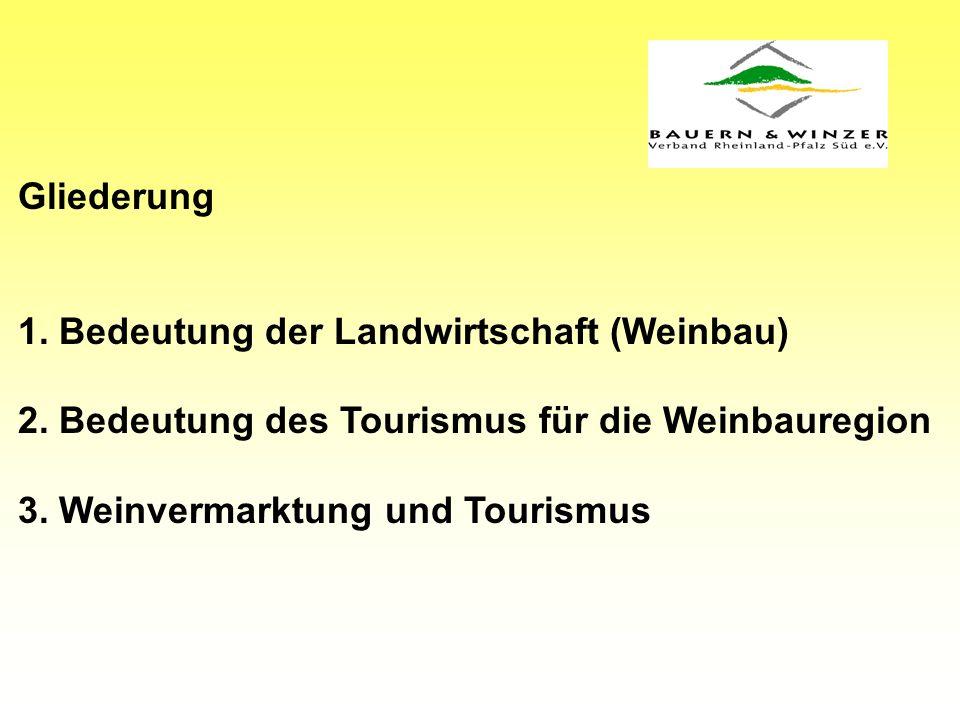 Gliederung 1. Bedeutung der Landwirtschaft (Weinbau) 2.