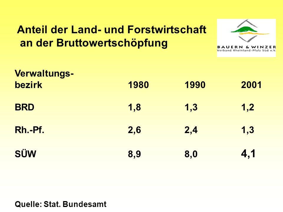 Pfalz.Marketing e.V.MBE Marketingberatung Marktanalyse 1998/ 99 Dr.