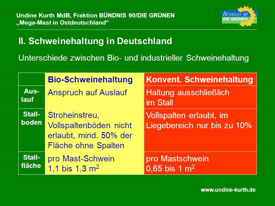 www.undine-kurth.de II. Schweinehaltung in Deutschland Undine Kurth MdB, Fraktion BÜNDNIS 90/DIE GRÜNEN Mega-Mast in Ostdeutschland Unterschiede zwisc