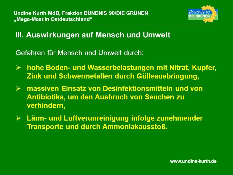 www.undine-kurth.de III. Auswirkungen auf Mensch und Umwelt Undine Kurth MdB, Fraktion BÜNDNIS 90/DIE GRÜNEN Mega-Mast in Ostdeutschland hohe Boden- u