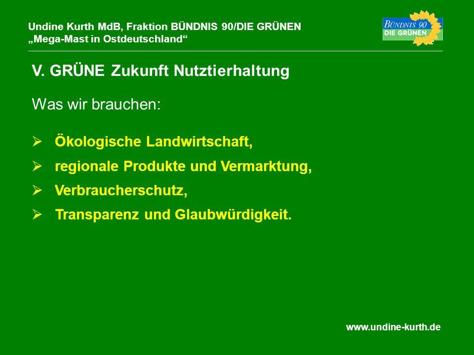 www.undine-kurth.de V. GRÜNE Zukunft Nutztierhaltung Undine Kurth MdB, Fraktion BÜNDNIS 90/DIE GRÜNEN Mega-Mast in Ostdeutschland Was wir brauchen: Ök