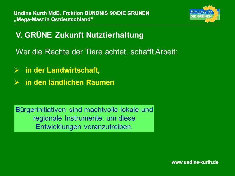 www.undine-kurth.de V. GRÜNE Zukunft Nutztierhaltung Undine Kurth MdB, Fraktion BÜNDNIS 90/DIE GRÜNEN Mega-Mast in Ostdeutschland Wer die Rechte der T