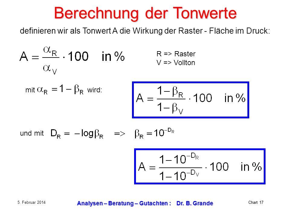 Chart 17 5. Februar 2014 Analysen – Beratung – Gutachten : Dr. B. Grande definieren wir als Tonwert A die Wirkung der Raster - Fläche im Druck: Berech