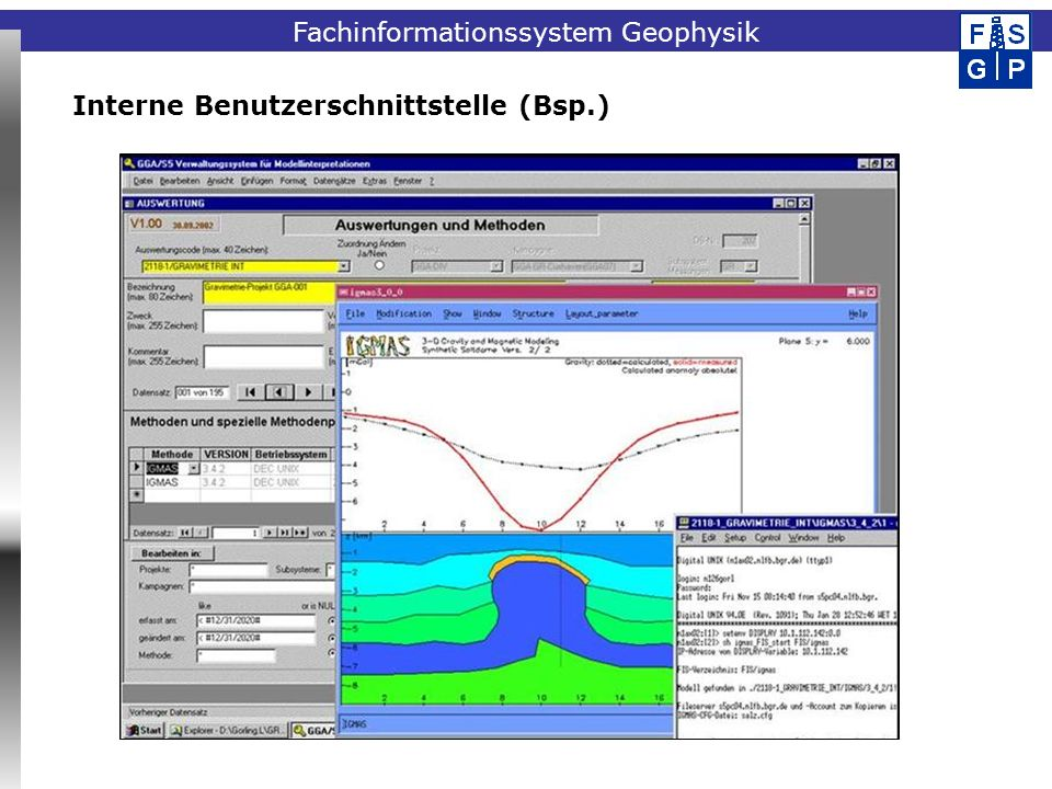 Fachinformationssystem Geophysik Interne Benutzerschnittstelle (Bsp.)