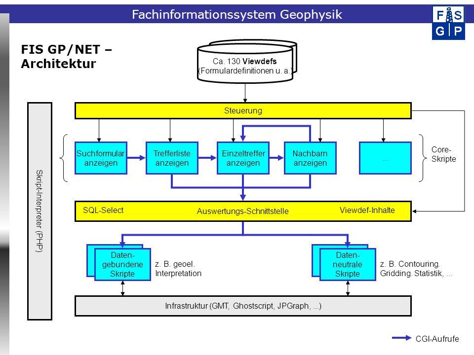 Fachinformationssystem Geophysik Steuerung Suchformular anzeigen Trefferliste anzeigen Einzeltreffer anzeigen Nachbarn anzeigen... Auswertungs-Schnitt
