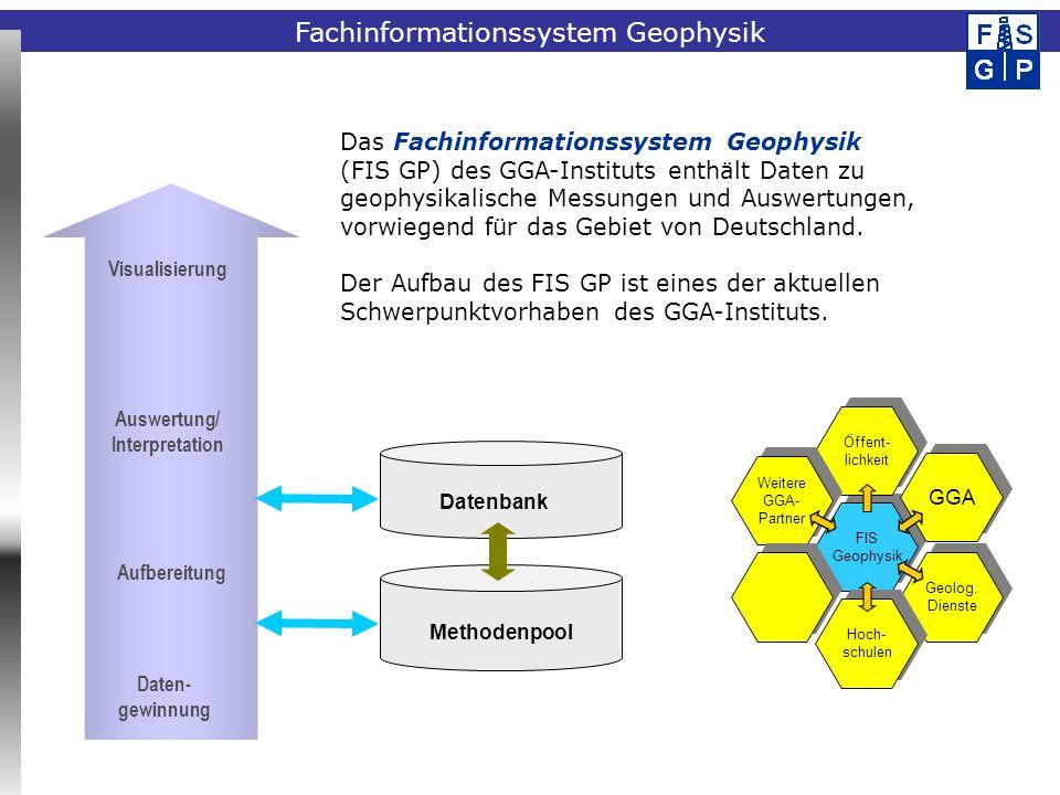 Fachinformationssystem Geophysik Visualisierung Auswertung/ Interpretation Aufbereitung Daten- gewinnung Datenbank Methodenpool FIS Geophysik Geolog.