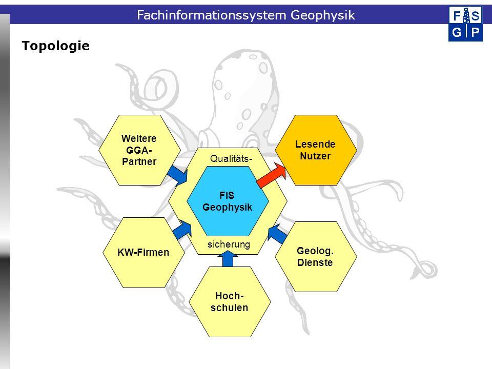 Fachinformationssystem Geophysik FIS Geophysik Qualitäts- sicherung Lesende Nutzer Weitere GGA- Partner KW-Firmen Hoch- schulen Geolog. Dienste Topolo