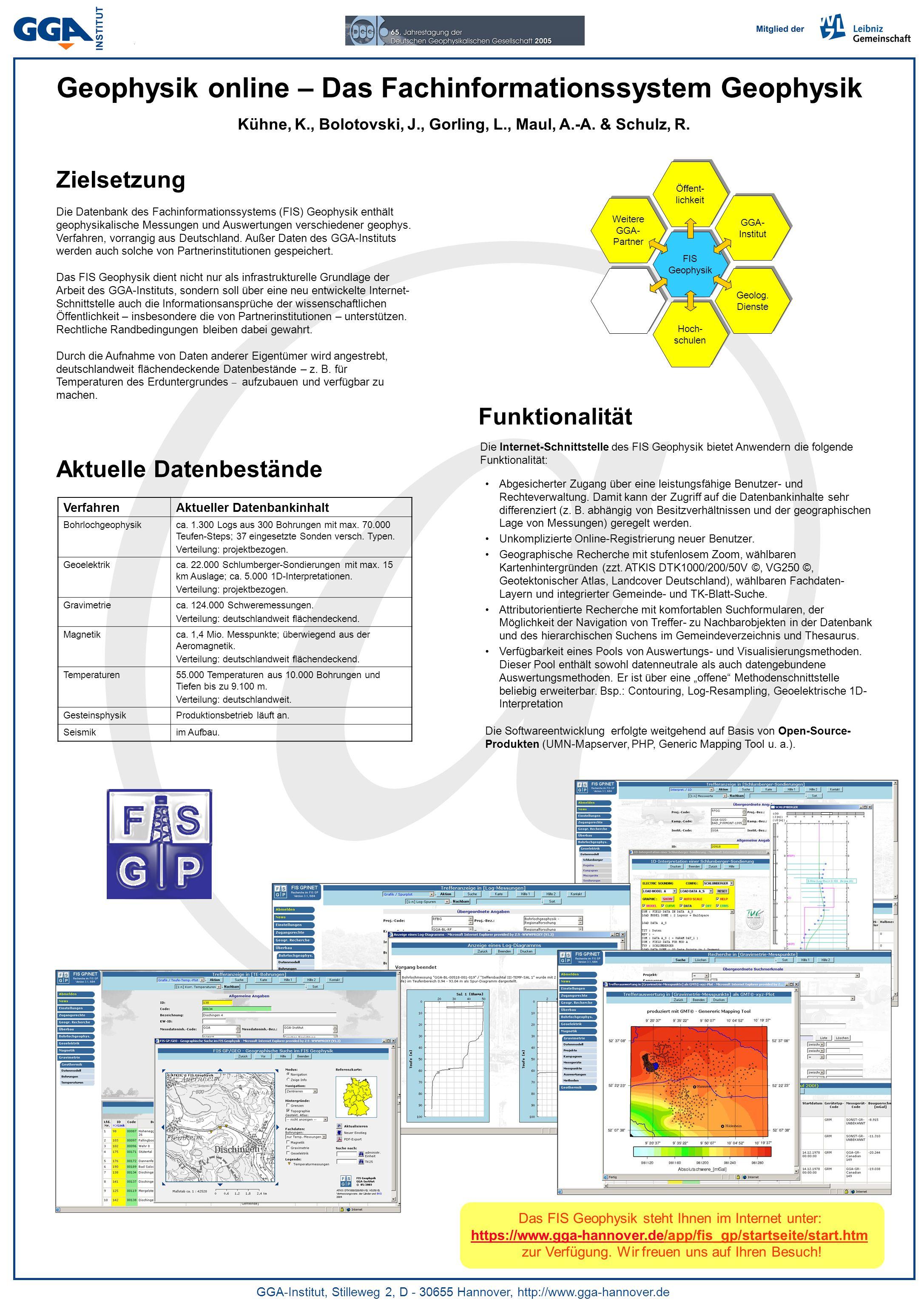 GGA-Institut, Stilleweg 2, D - 30655 Hannover, http://www.gga-hannover.de @ Geophysik online – Das Fachinformationssystem Geophysik Kühne, K., Bolotovski, J., Gorling, L., Maul, A.-A.