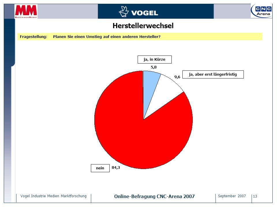 Vogel Industrie Medien Marktforschung Online-Befragung CNC-Arena 2007 September 2007 13 Herstellerwechsel Planen Sie einen Umstieg auf einen anderen H