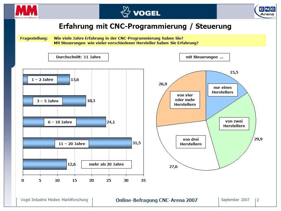Vogel Industrie Medien Marktforschung Online-Befragung CNC-Arena 2007 September 2007 2 nur eines Herstellers von zwei Herstellern von drei Herstellern