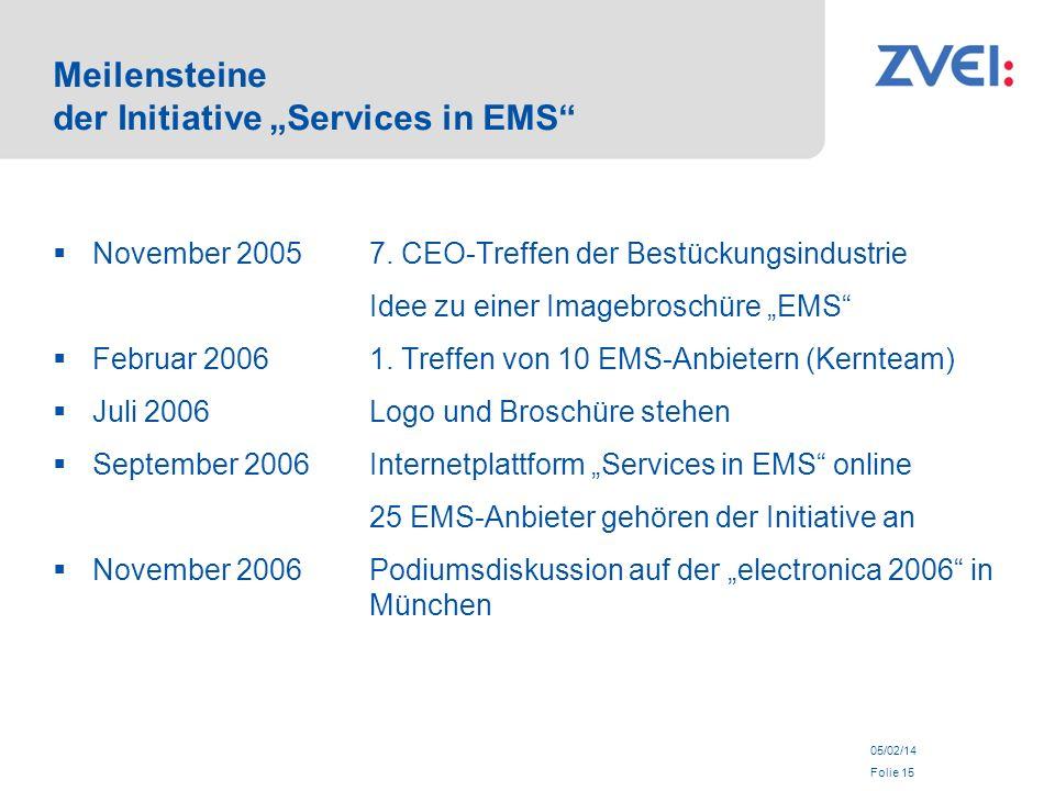 05/02/14 Folie 15 Meilensteine der Initiative Services in EMS November 20057. CEO-Treffen der Bestückungsindustrie Idee zu einer Imagebroschüre EMS Fe