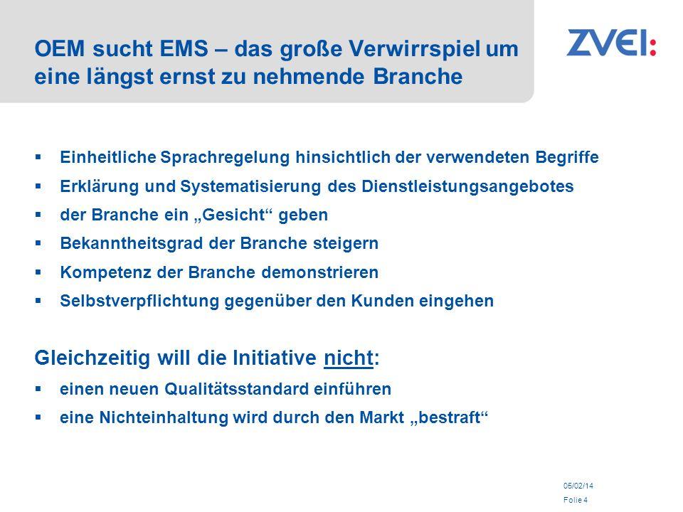 05/02/14 Folie 15 Meilensteine der Initiative Services in EMS November 20057.
