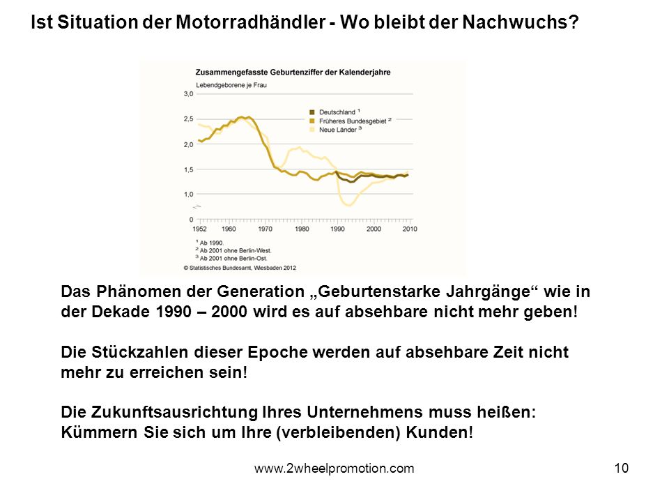 10 Ist Situation der Motorradhändler - Wo bleibt der Nachwuchs.