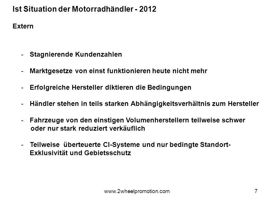 8 Ist Situation der Motorradhändler - 2012 -Admin.