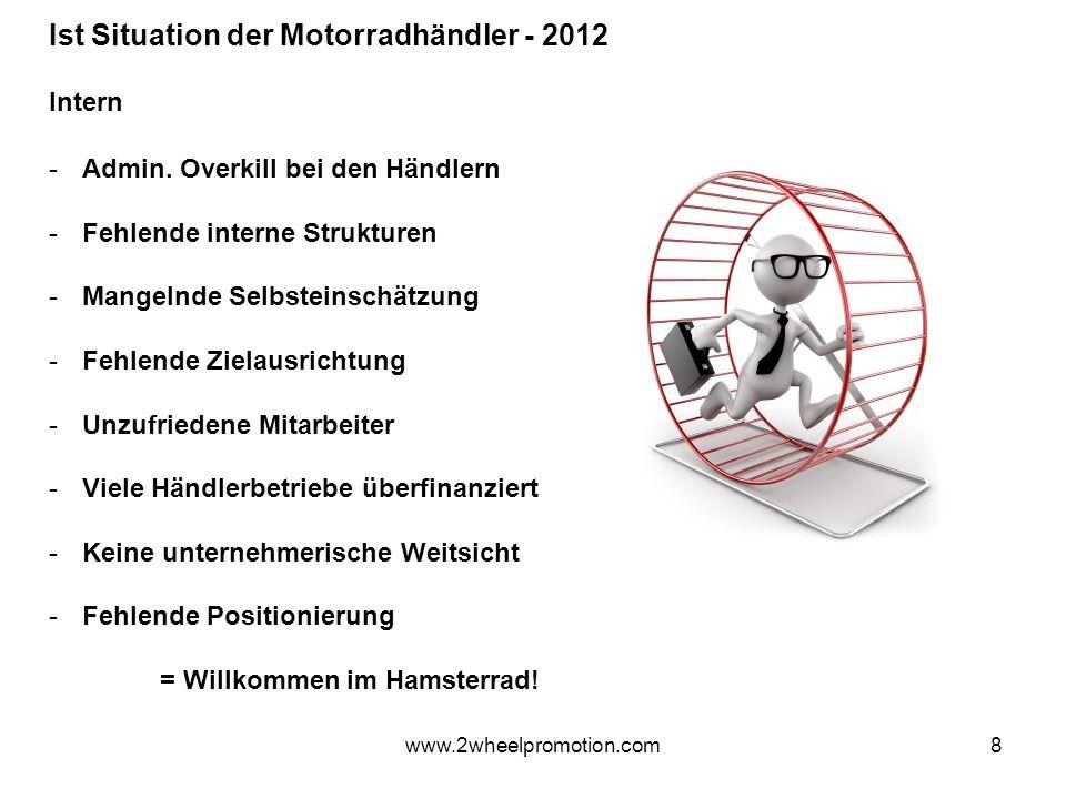 9 Ist Situation der Motorradhändler - Wo bleibt der Nachwuchs? www.2wheelpromotion.com