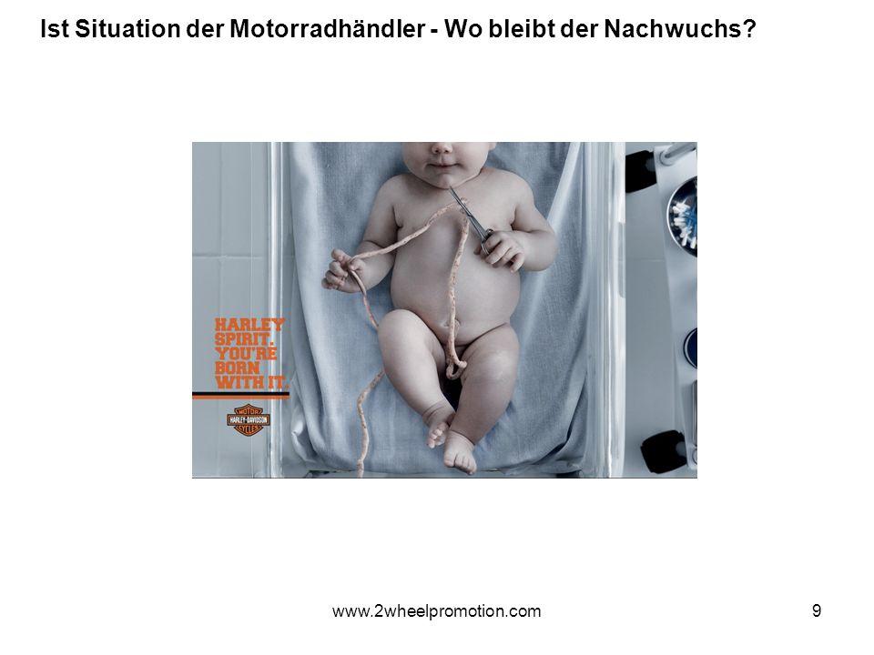 9 Ist Situation der Motorradhändler - Wo bleibt der Nachwuchs www.2wheelpromotion.com