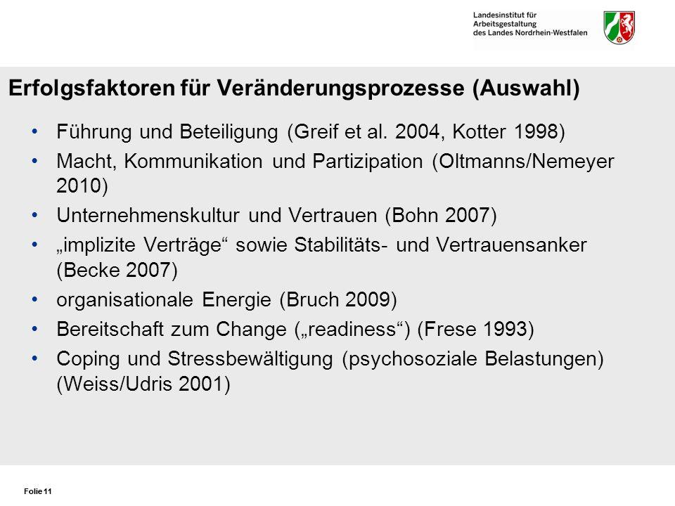 Folie 11 Erfolgsfaktoren für Veränderungsprozesse (Auswahl) Führung und Beteiligung (Greif et al. 2004, Kotter 1998) Macht, Kommunikation und Partizip