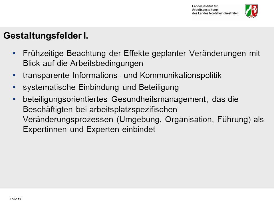 Folie 12 Gestaltungsfelder I. Frühzeitige Beachtung der Effekte geplanter Veränderungen mit Blick auf die Arbeitsbedingungen transparente Informations