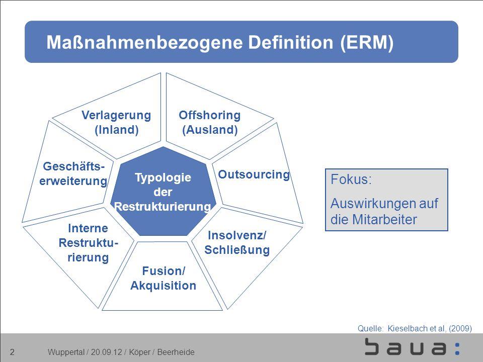 2 Wuppertal / 20.09.12 / Köper / Beerheide 2 Quelle: Kieselbach et al, (2009) Typologie der Restrukturierung Verlagerung (Inland) Offshoring (Ausland)