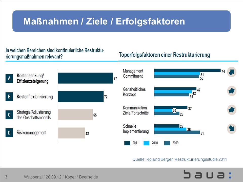 3 Wuppertal / 20.09.12 / Köper / Beerheide 3 Maßnahmen / Ziele / Erfolgsfaktoren 3 Quelle: Roland Berger, Restrukturierungsstudie 2011
