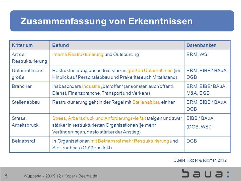 6 BIBB/ BAuA: Restrukturierung (Sektoren / Betriebsgrößen) Quelle: BiBB / BAuA, 2006 Wuppertal / 20.09.12 / Köper / Beerheide