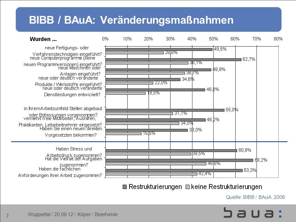 7 BIBB / BAuA: Veränderungsmaßnahmen Quelle: BIBB / BAuA, 2006 Wuppertal / 20.09.12 / Köper / Beerheide