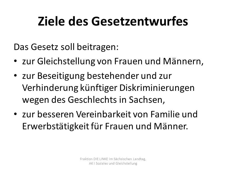 Ziele des Gesetzentwurfes Das Gesetz soll beitragen: zur Gleichstellung von Frauen und Männern, zur Beseitigung bestehender und zur Verhinderung künftiger Diskriminierungen wegen des Geschlechts in Sachsen, zur besseren Vereinbarkeit von Familie und Erwerbstätigkeit für Frauen und Männer.