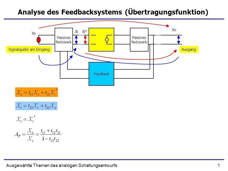 1Ausgewählte Themen des analogen Schaltungsentwurfs Analyse des Feedbacksystems (Übertragungsfunktion) Passives Netzwerk Passives Netzwerk Feedback Xs