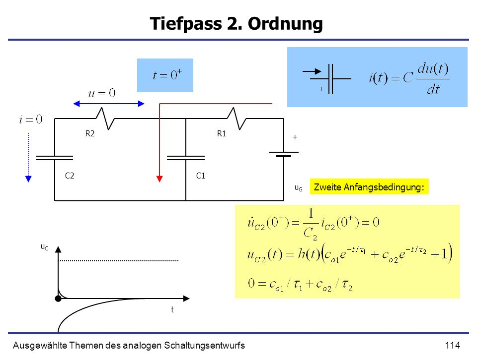 114Ausgewählte Themen des analogen Schaltungsentwurfs Tiefpass 2. Ordnung C1 R1 C2 R2 uCuC t + + uGuG Zweite Anfangsbedingung: