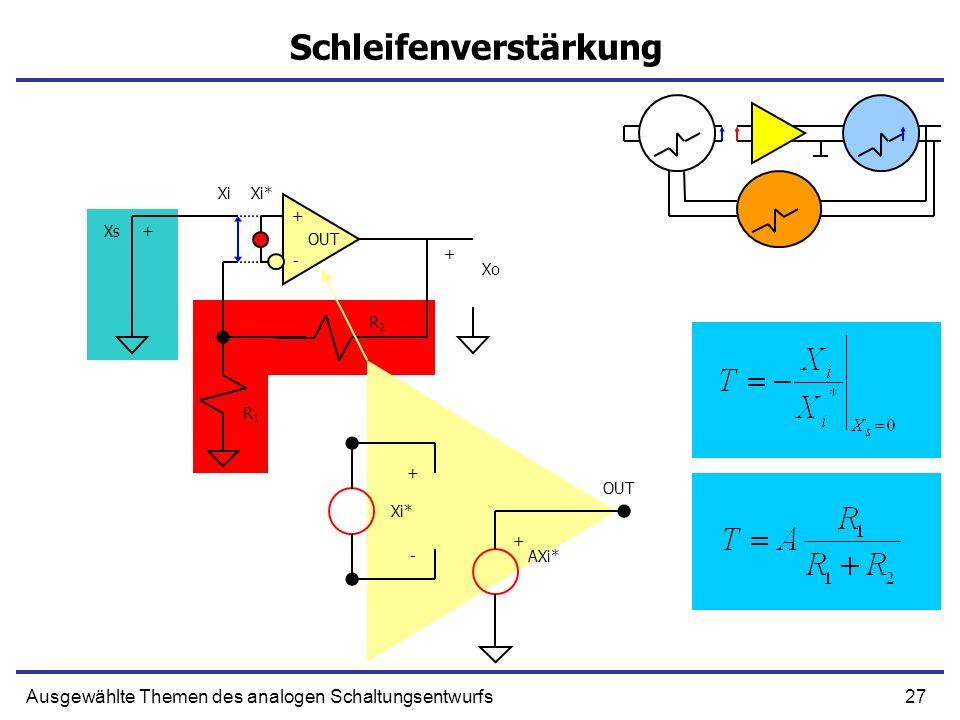 27Ausgewählte Themen des analogen Schaltungsentwurfs Schleifenverstärkung + - OUT R1R1 R2R2 Xs+ Xo + XiXi* + - AXi* + Xi*
