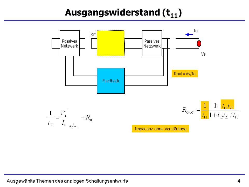 4Ausgewählte Themen des analogen Schaltungsentwurfs Ausgangswiderstand (t 11 ) Passives Netzwerk Passives Netzwerk Feedback Xi* Io Vs Impedanz ohne Ve