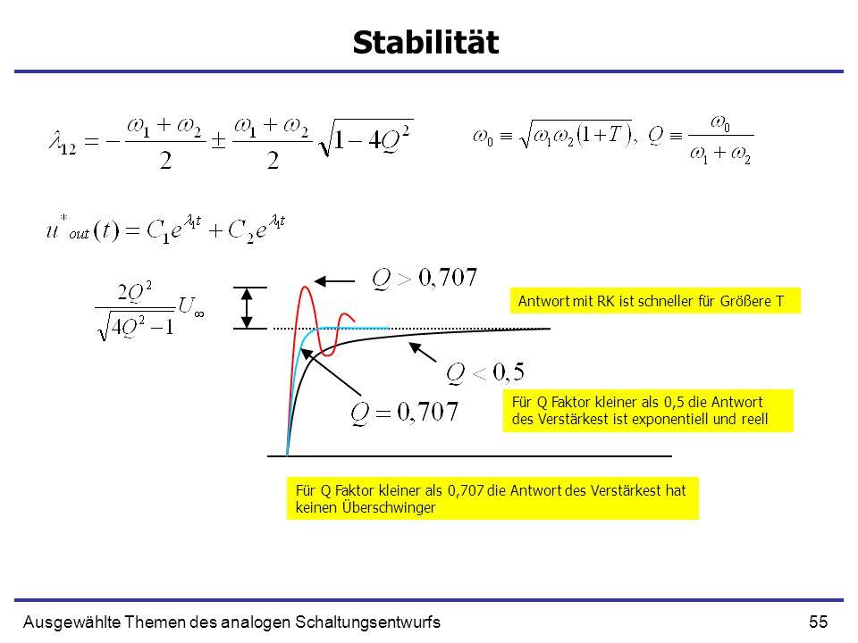 55Ausgewählte Themen des analogen Schaltungsentwurfs Stabilität Für Q Faktor kleiner als 0,5 die Antwort des Verstärkest ist exponentiell und reell Fü
