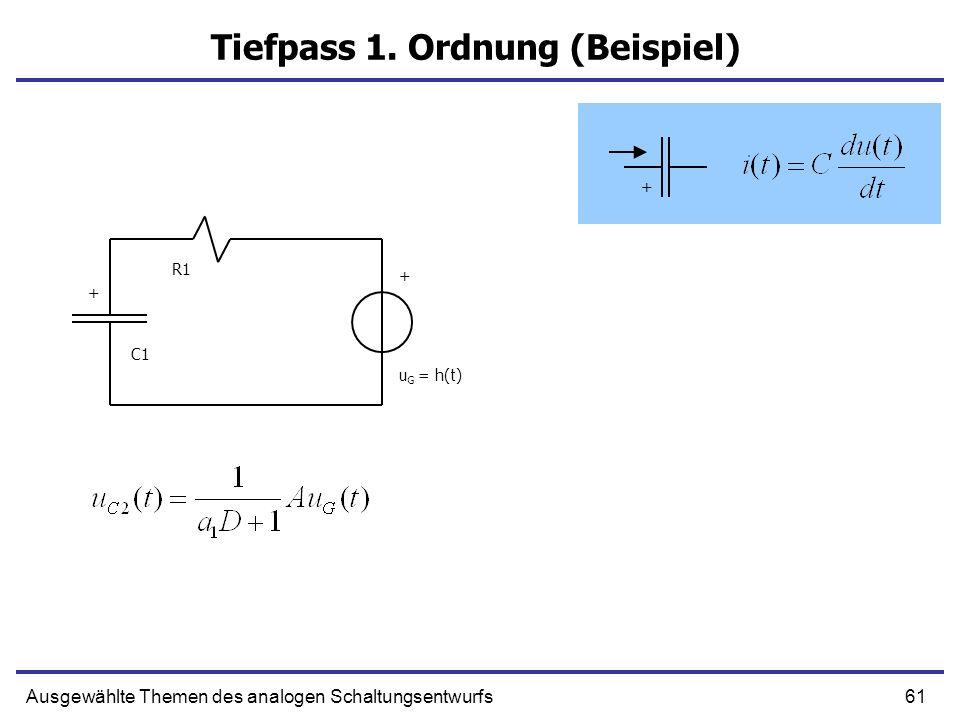 61Ausgewählte Themen des analogen Schaltungsentwurfs Tiefpass 1. Ordnung (Beispiel) + u G = h(t) C1 R1 + +