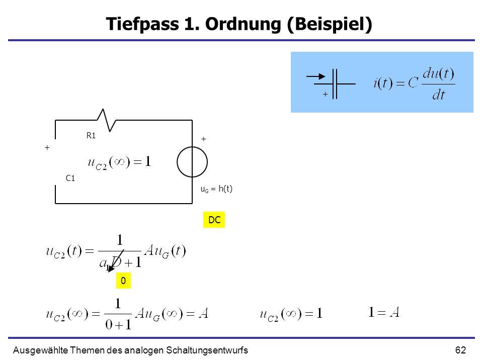 62Ausgewählte Themen des analogen Schaltungsentwurfs Tiefpass 1. Ordnung (Beispiel) + C1 R1 + DC 0 + u G = h(t)