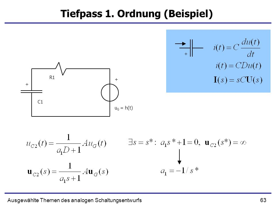 63Ausgewählte Themen des analogen Schaltungsentwurfs Tiefpass 1. Ordnung (Beispiel) + C1 R1 + u G = h(t) +