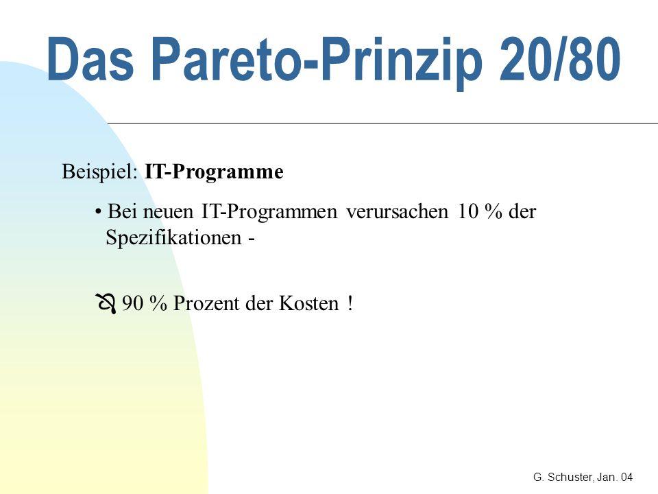 Das Pareto-Prinzip 20/80 G. Schuster, Jan. 04 Beispiel: Projekte Zu 95 % steht der Erfolg oder Mißerfolg bereits vor Beginn eines Projektes fest ! 95