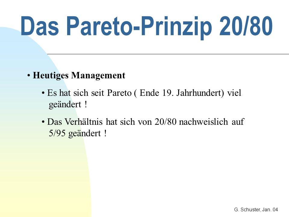 Das Pareto-Prinzip 20/80 G. Schuster, Jan. 04 Das Pareto-Prinzip besagt, daß 1/5 (20%) des Arbeits- aufwandes für 4/5 (80%) der Gesamtleistung verant-