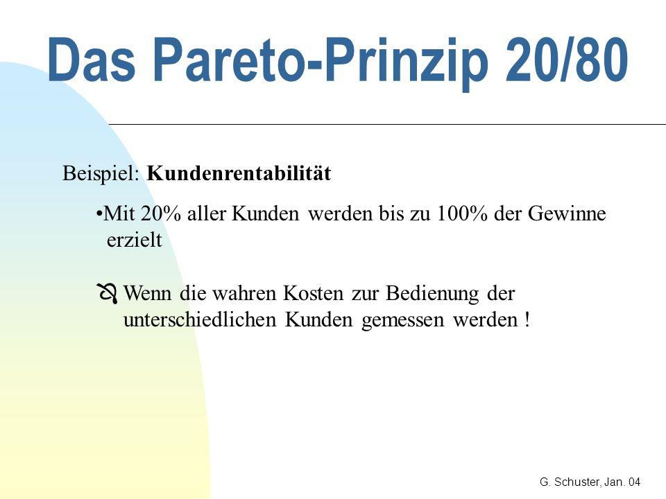 Das Pareto-Prinzip 20/80 G. Schuster, Jan. 04 Heutiges Management Es hat sich seit Pareto ( Ende 19. Jahrhundert) viel geändert ! Das Verhältnis hat s