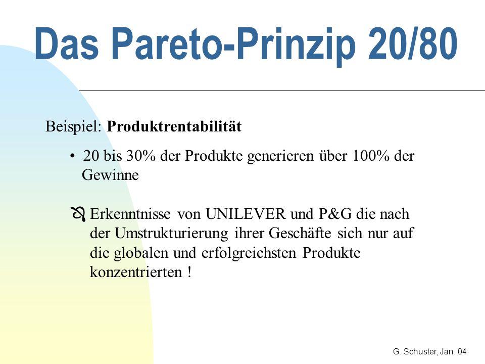 Das Pareto-Prinzip 20/80 G. Schuster, Jan. 04 Beispiel: Kundenrentabilität Mit 20% aller Kunden werden bis zu 100% der Gewinne erzielt Wenn die wahren