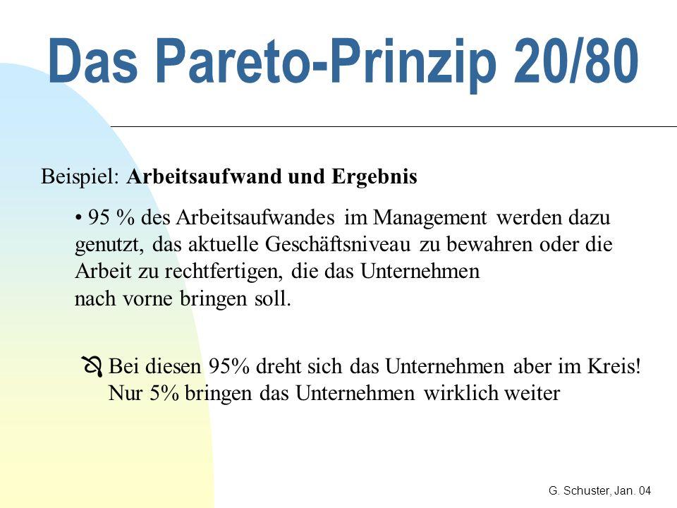 Das Pareto-Prinzip 20/80 G. Schuster, Jan. 04 Beispiel: Produktrentabilität 20 bis 30% der Produkte generieren über 100% der Gewinne Erkenntnisse von